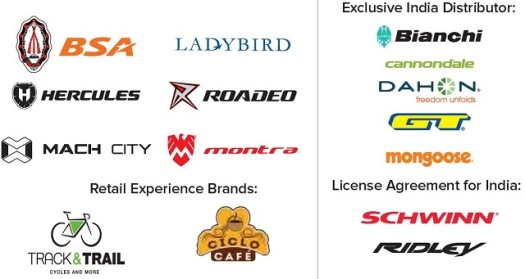 ti-brands